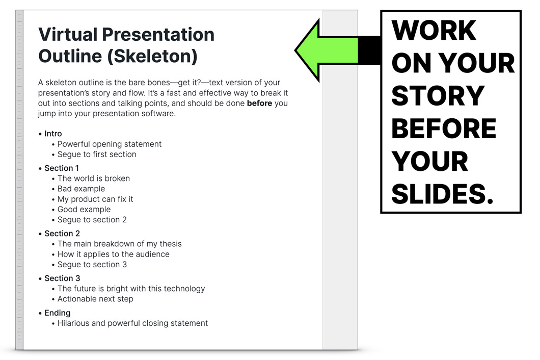 Example of a presentation structure and skeleton outline